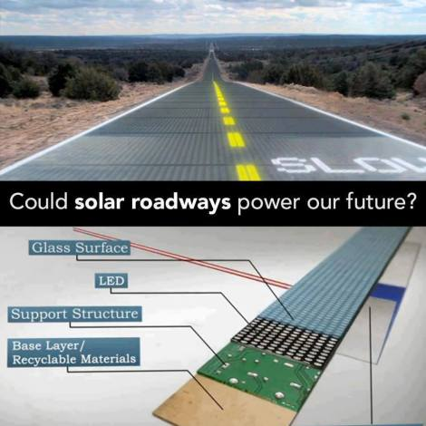 Solar Energy Power Roadway